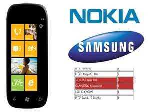 ���� �����: Nokia Lumia 800 ���� ���� �� ����� ����� �������� ���