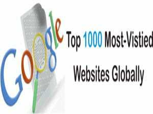 أصدرت جوجل من خلال موقعها الإعلاني DoubleClick قائمة حديثة
